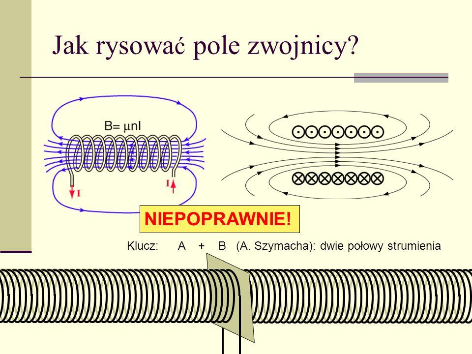 Jak rysowa ć pole zwojnicy? Klucz: A + B (A. Szymacha): dwie połowy strumienia NIEPOPRAWNIE!