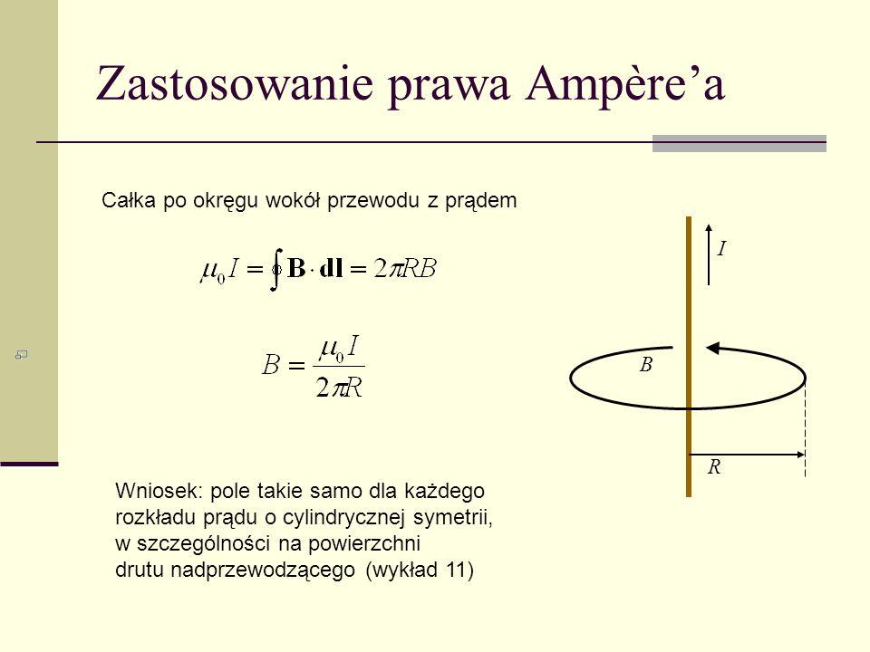 Zastosowanie prawa Ampèrea Całka po okręgu wokół przewodu z prądem Wniosek: pole takie samo dla każdego rozkładu prądu o cylindrycznej symetrii, w szc
