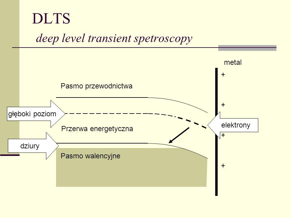 DLTS deep level transient spetroscopy Pasmo przewodnictwa Pasmo walencyjne metal dziury + + + + Przerwa energetyczna elektrony głęboki poziom