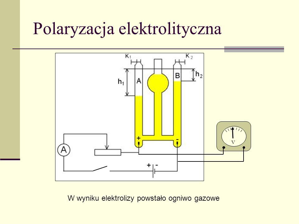Polaryzacja elektrolityczna V W wyniku elektrolizy powstało ogniwo gazowe