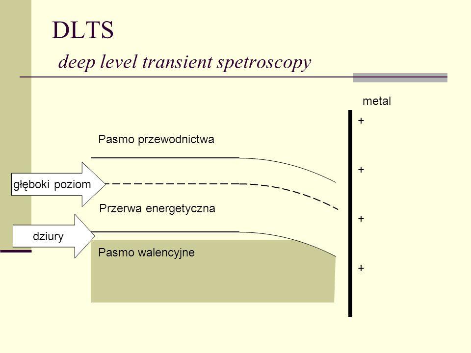 DLTS deep level transient spetroscopy Pasmo przewodnictwa Pasmo walencyjne metal dziury + + + + Przerwa energetyczna głęboki poziom