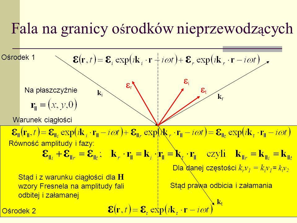 Fala na granicy o ś rodków nieprzewodz ą cych i r Na płaszczyźnie Równość amplitudy i fazy: Dla danej częstości k r v 1 = k i v 1 = k t v 2 Stąd prawa