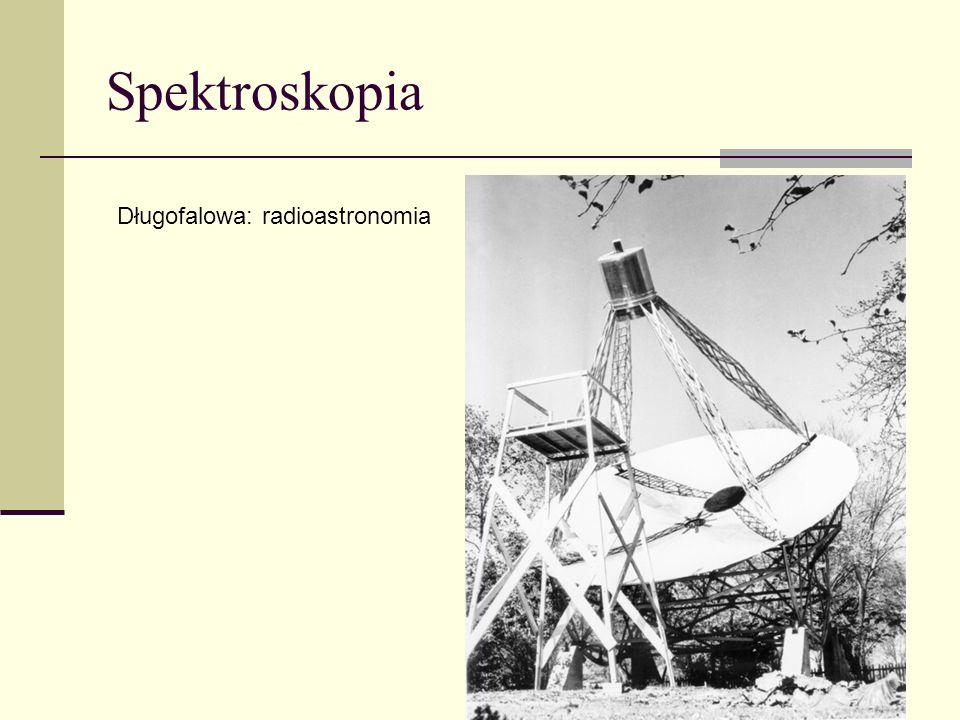 Spektroskopia Długofalowa: radioastronomia