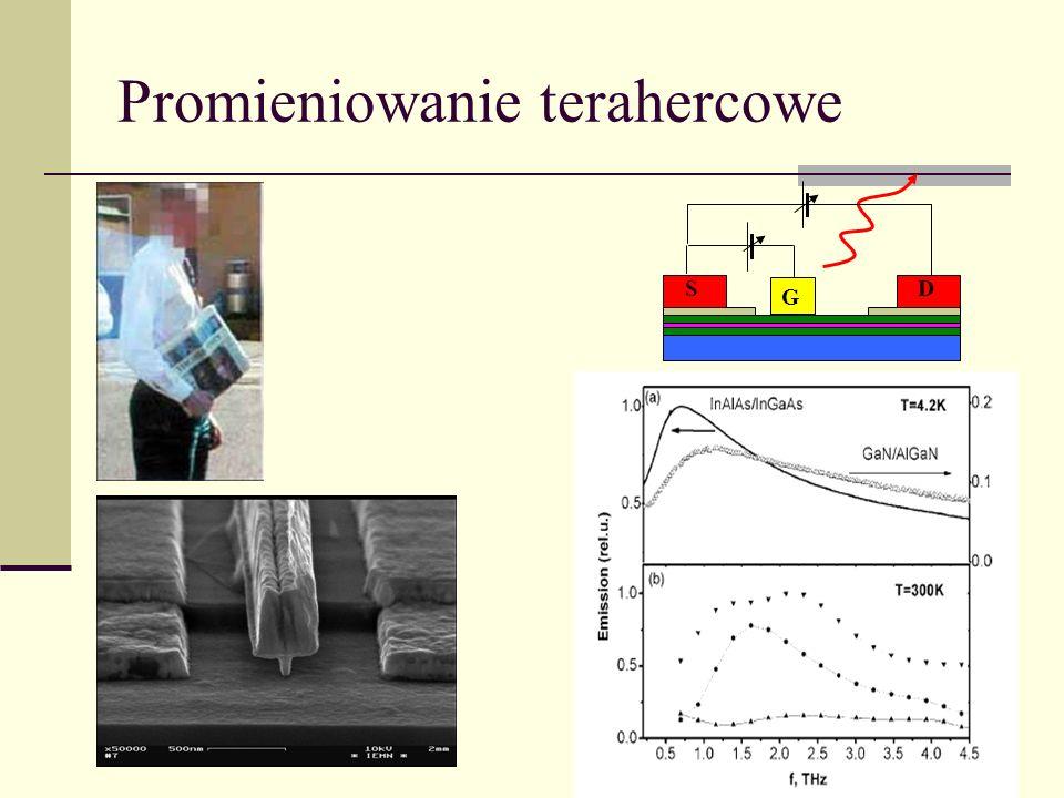 Promieniowanie terahercowe Emisja Detekcja G S D V G S D
