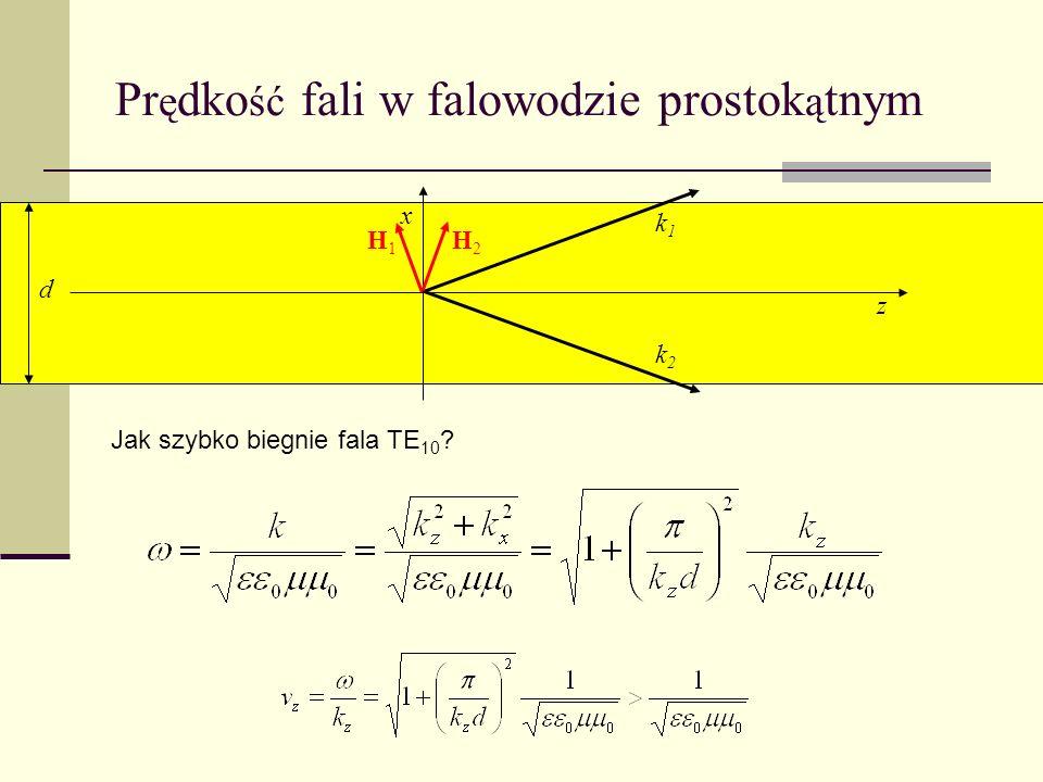 Pr ę dko ść fazowa i grupowa fali TE 10 Zależność dyspersyjna Prędkość fazowa Prędkość grupowa A więc Częstość minimalna zależy od długości dłuższego boku przekroju falowodu