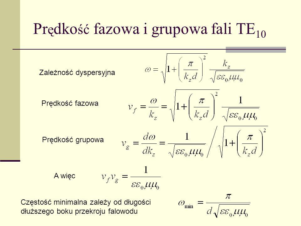 Pr ę dko ść fazowa i grupowa fali TE 10 Zależność dyspersyjna Prędkość fazowa Prędkość grupowa A więc Częstość minimalna zależy od długości dłuższego
