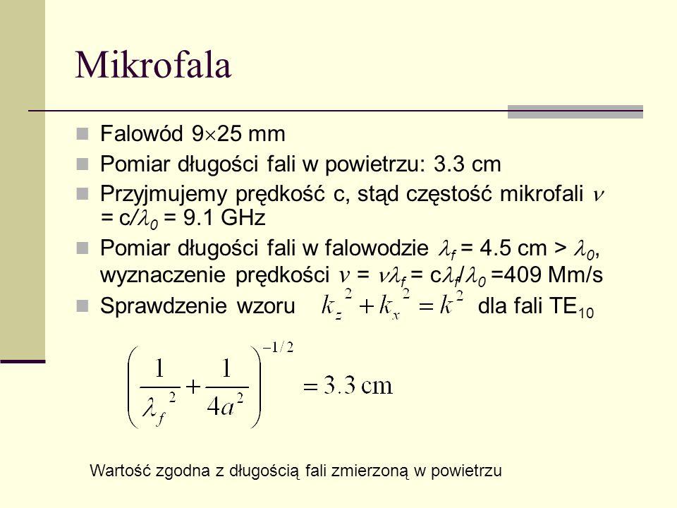 Mikrofala Falowód 9 25 mm Pomiar długości fali w powietrzu: 3.3 cm Przyjmujemy prędkość c, stąd częstość mikrofali = c/ 0 = 9.1 GHz Pomiar długości fa