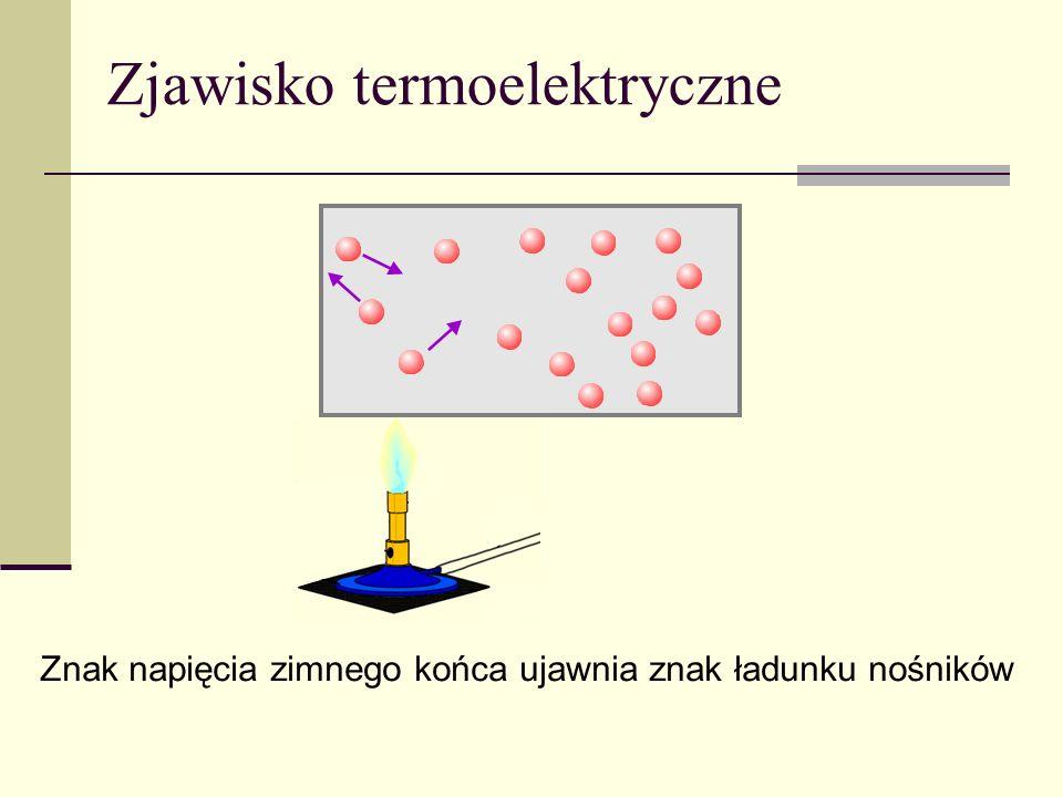 Zjawisko termoelektryczne Znak napięcia zimnego końca ujawnia znak ładunku nośników