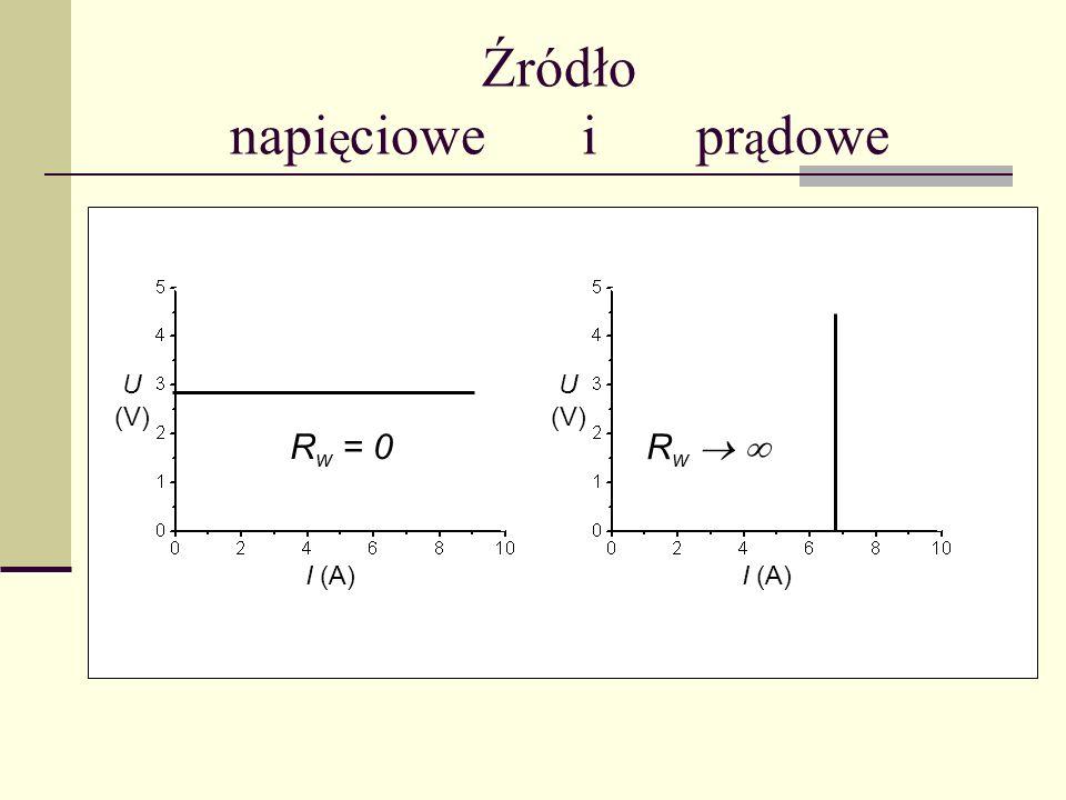Źródło napi ę ciowe i pr ą dowe I (A) U (V) I (A) U (V) R w = 0 R w