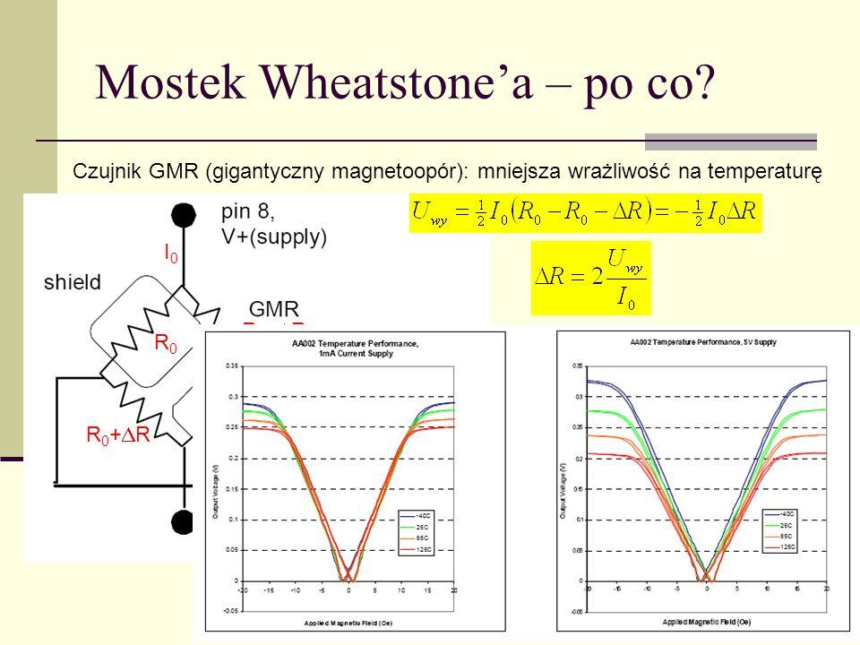 Mostek Wheatstonea – po co? Czujnik GMR (gigantyczny magnetoopór): mniejsza wrażliwość na temperaturę R0R0 R0R0 R 0 + R U wy I0I0