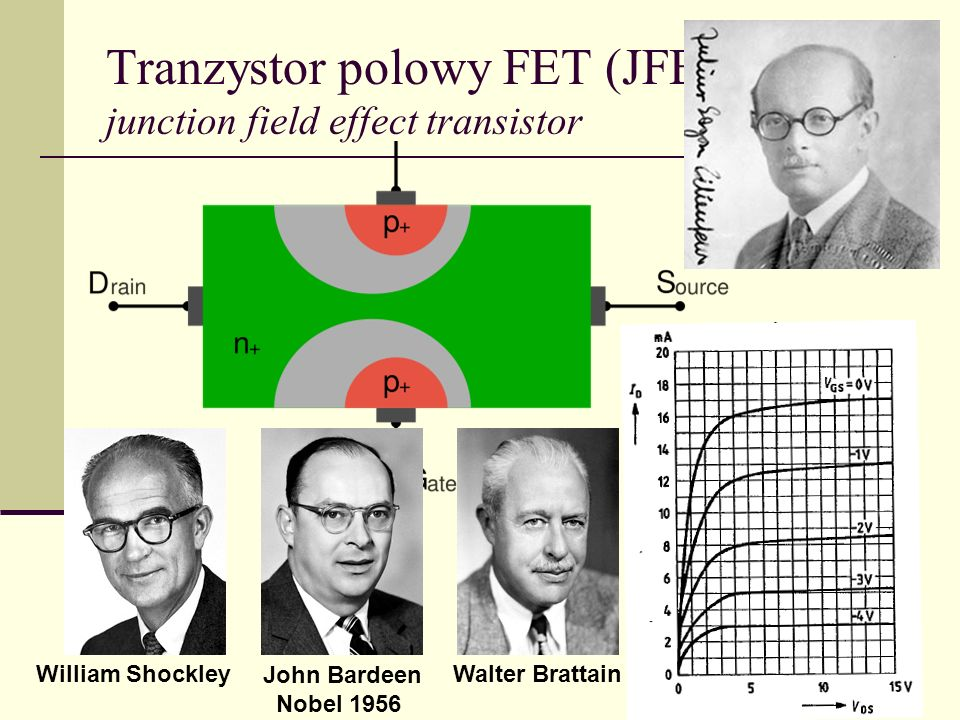Tranzystor polowy FET (JFET) junction field effect transistor William Shockley John Bardeen Nobel 1956 Walter Brattain