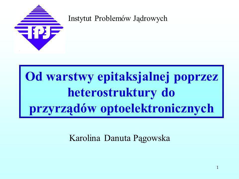 1 Karolina Danuta Pągowska Instytut Problemów Jądrowych Od warstwy epitaksjalnej poprzez heterostruktury do przyrządów optoelektronicznych