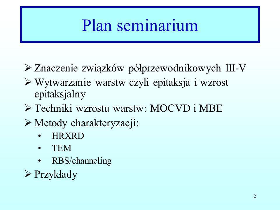 2 Znaczenie związków półprzewodnikowych III-V Wytwarzanie warstw czyli epitaksja i wzrost epitaksjalny Techniki wzrostu warstw: MOCVD i MBE Metody cha