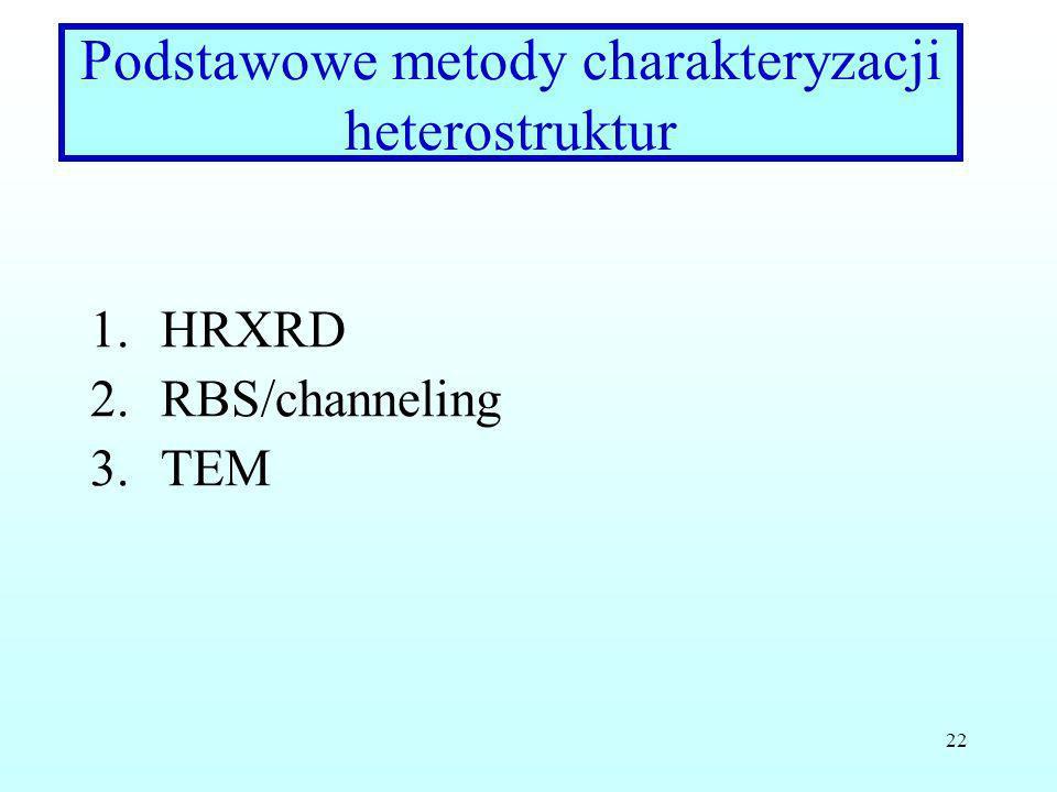 22 Podstawowe metody charakteryzacji heterostruktur 1.HRXRD 2.RBS/channeling 3.TEM