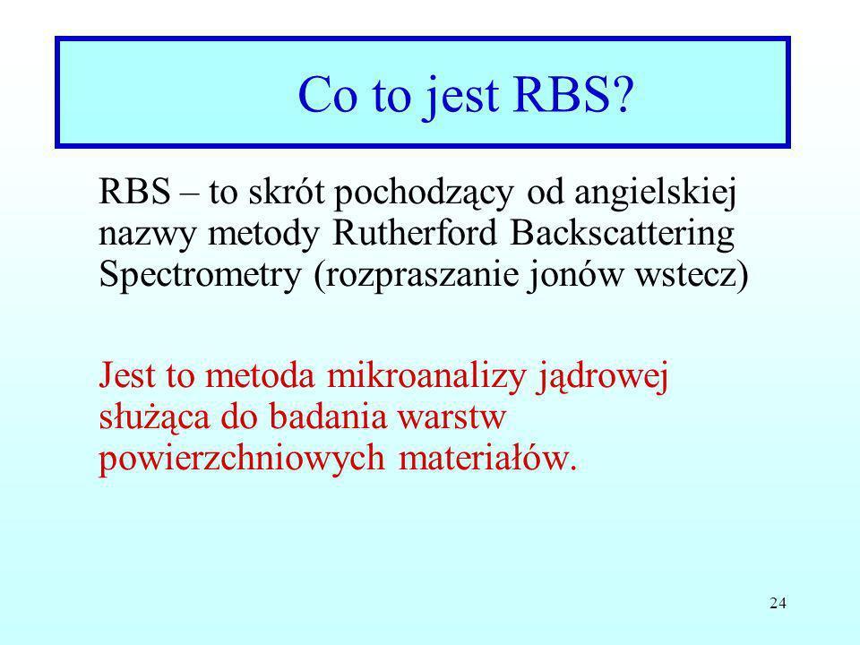 24 RBS – to skrót pochodzący od angielskiej nazwy metody Rutherford Backscattering Spectrometry (rozpraszanie jonów wstecz) Jest to metoda mikroanaliz