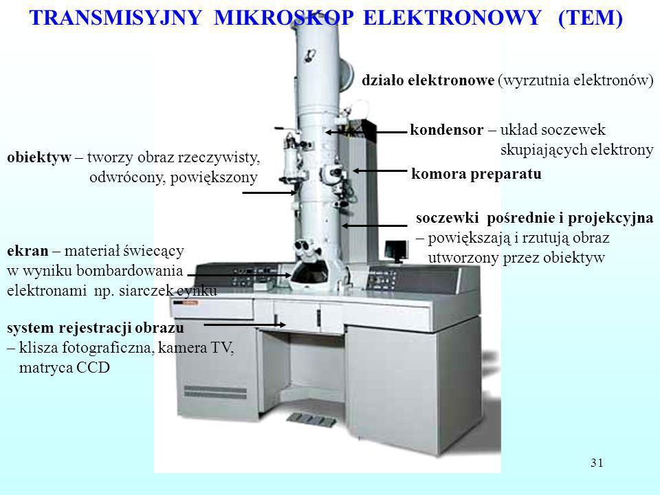 31 TRANSMISYJNY MIKROSKOP ELEKTRONOWY (TEM) działo elektronowe (wyrzutnia elektronów) kondensor – układ soczewek skupiających elektrony komora prepara