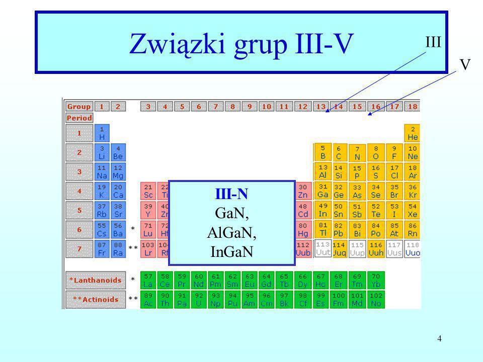 4 Związki grup III-V III V III-N GaN, AlGaN, InGaN