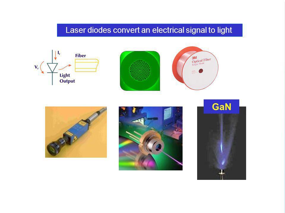9 Laser diodes convert an electrical signal to light GaN