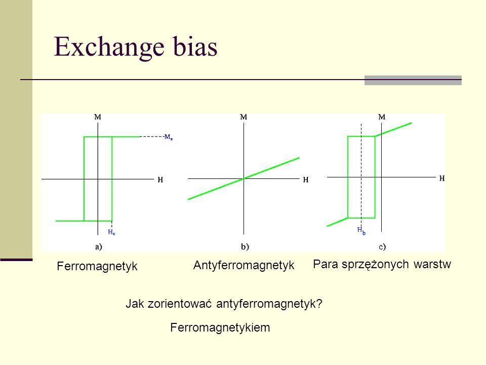 Exchange bias Ferromagnetyk Antyferromagnetyk Para sprzężonych warstw Jak zorientować antyferromagnetyk? Ferromagnetykiem