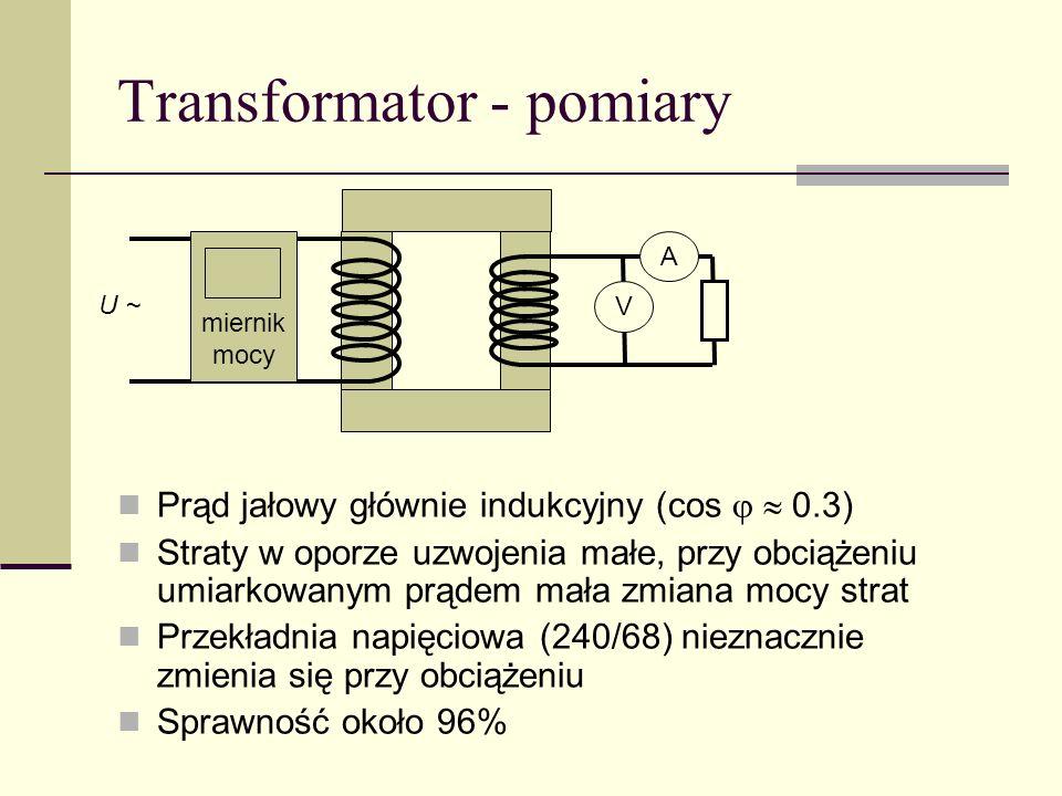 Transformator - pomiary Prąd jałowy głównie indukcyjny (cos 0.3) Straty w oporze uzwojenia małe, przy obciążeniu umiarkowanym prądem mała zmiana mocy