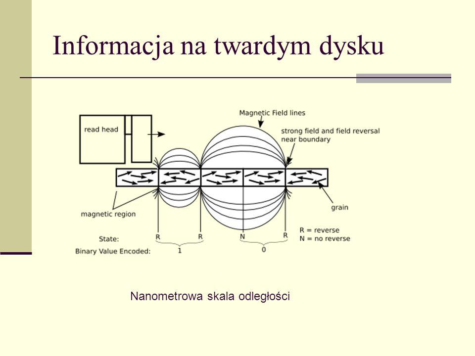 Informacja na twardym dysku Nanometrowa skala odległości