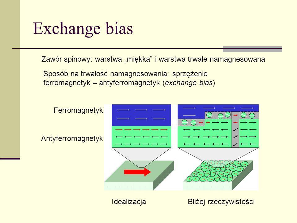 Exchange bias Ferromagnetyk Antyferromagnetyk IdealizacjaBliżej rzeczywistości Zawór spinowy: warstwa miękka i warstwa trwale namagnesowana Sposób na