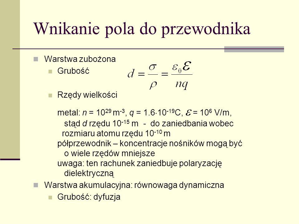 Wnikanie pola do przewodnika Warstwa zubożona Grubość Rzędy wielkości metal: n = 10 29 m -3, q = 1.6 10 -19 C, = 10 6 V/m, stąd d rzędu 10 -15 m - do