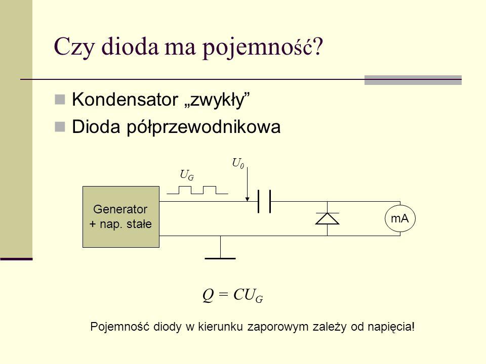 Czy dioda ma pojemno ść ? Kondensator zwykły Dioda półprzewodnikowa Generator + nap. stałe mA U0U0 UGUG Q = CU G Pojemność diody w kierunku zaporowym
