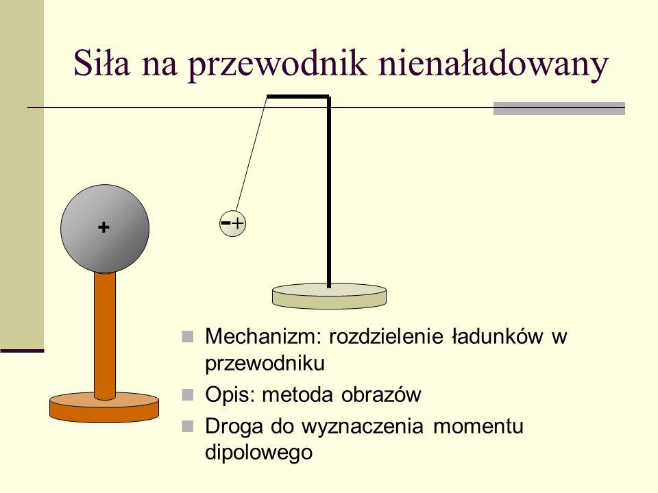 Siła na przewodnik nienaładowany Mechanizm: rozdzielenie ładunków w przewodniku Opis: metoda obrazów Droga do wyznaczenia momentu dipolowego + -+-+