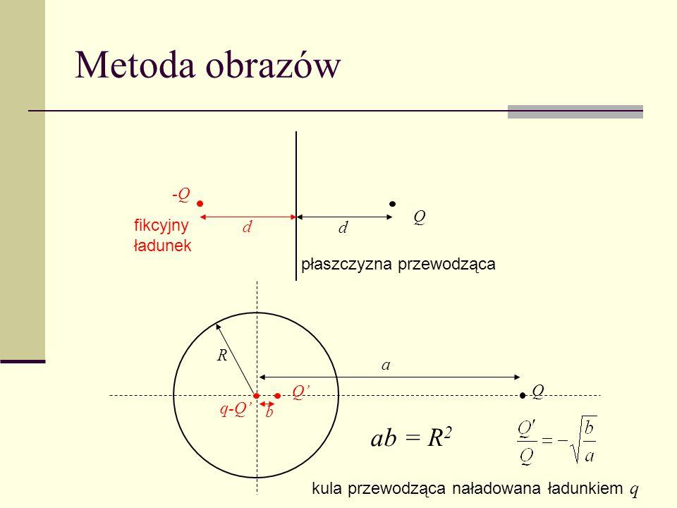 Metoda obrazów Q d płaszczyzna przewodząca -Q d fikcyjny ładunek kula przewodząca uziemiona Q a Q b R ab = R 2 naładowana ładunkiem q q-Q