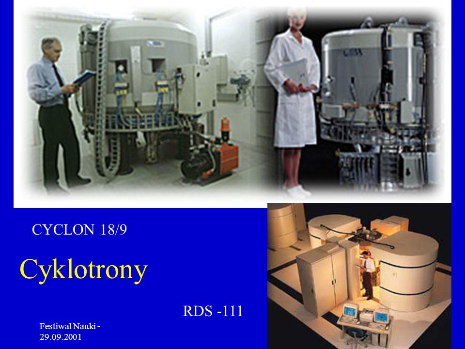 Festiwal Nauki - 29.09.2001 Izotopy dla PET Nuklid Okres połowicznego zaniku T 1/2 Target Reakcja jądrowa O-15 2 min N 2 - gaz 14 N(d,n) 15 O N-13 10