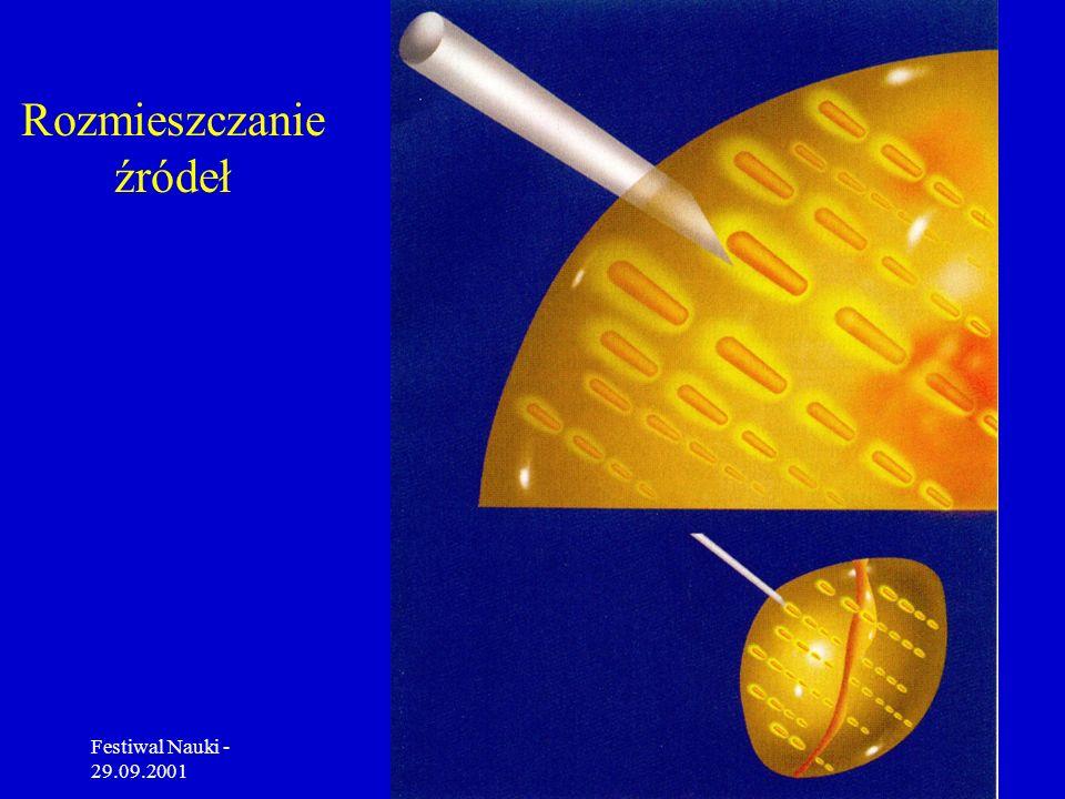 Festiwal Nauki - 29.09.2001 Terapia z użyciem radionuklidów B.M. Coursey and R Nath, Phys. Today 53 No 4 (2000) 25
