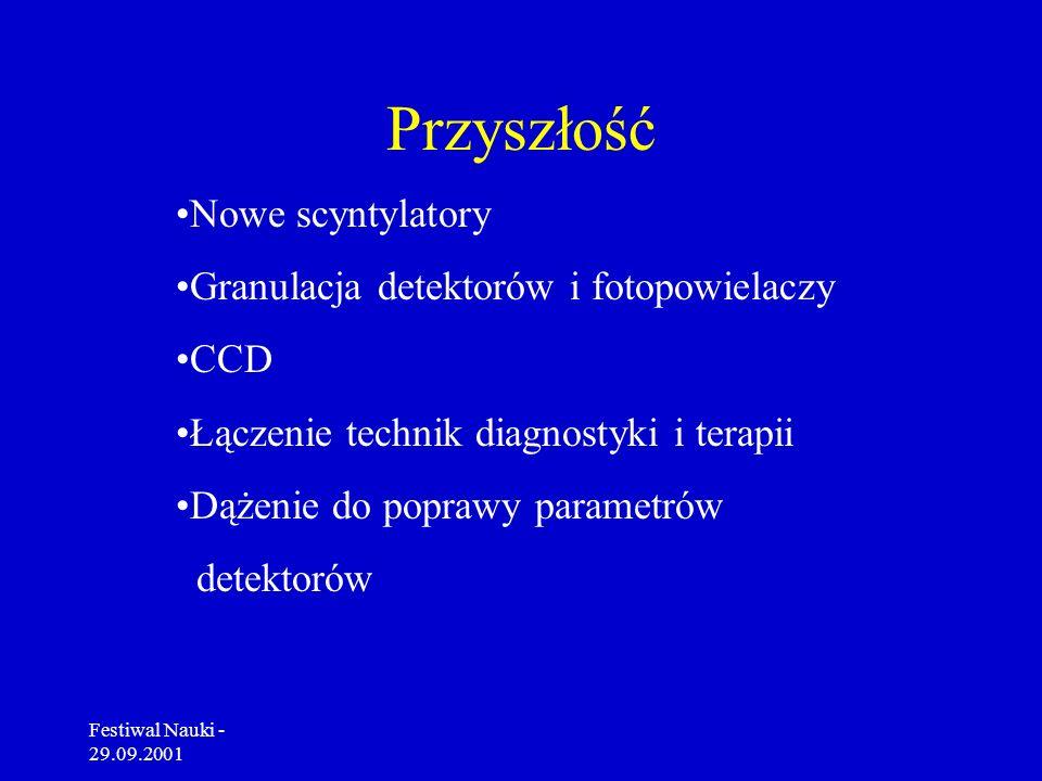 Festiwal Nauki - 29.09.2001 Kontrola terapii Naświetlanie Dawka