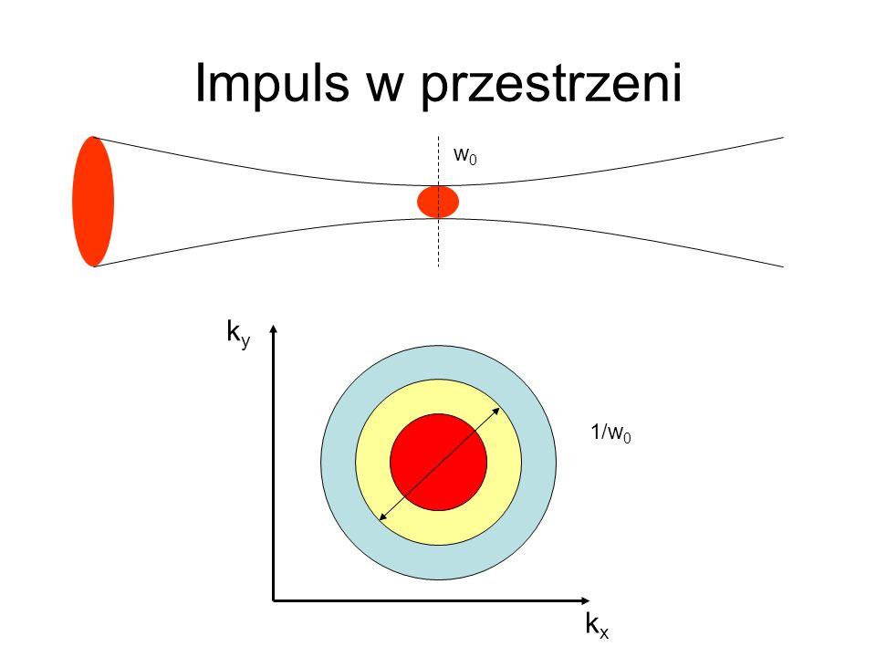 Impuls w przestrzeni kxkx kyky w0w0 1/w 0