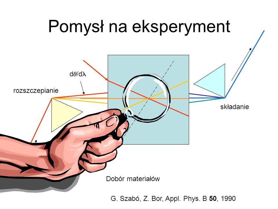 Pomysł na eksperyment rozszczepianie składanie Dobór materiałów G. Szabó, Z. Bor, Appl. Phys. B 50, 1990 d /d M d /d ( )