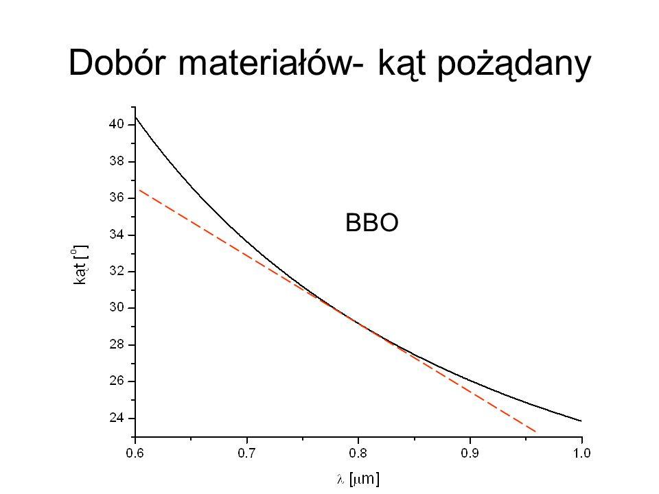 Dobór materiałów- kąt pożądany BBO