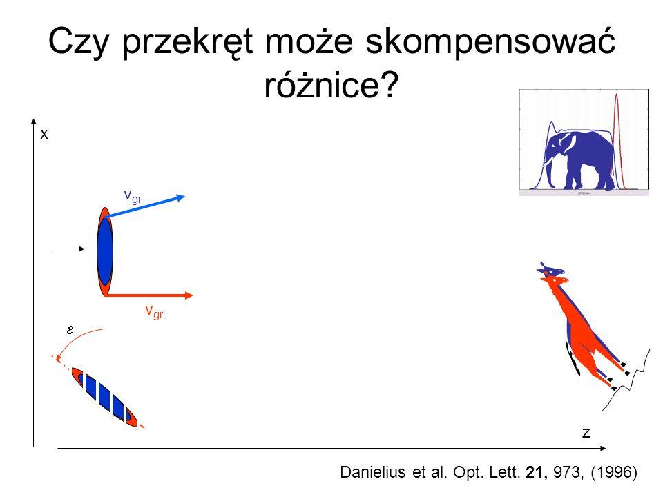 Czy przekręt może skompensować różnice? z x v gr Danielius et al. Opt. Lett. 21, 973, (1996)