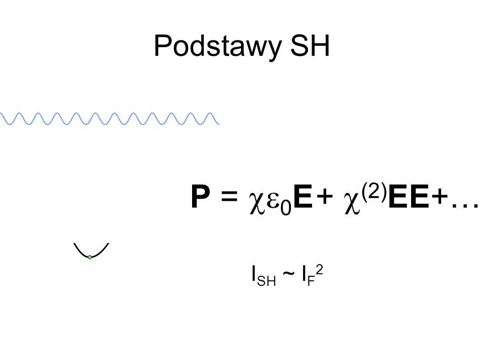 Podstawy SH P = 0 E+ (2) EE+… I SH ~ I F 2