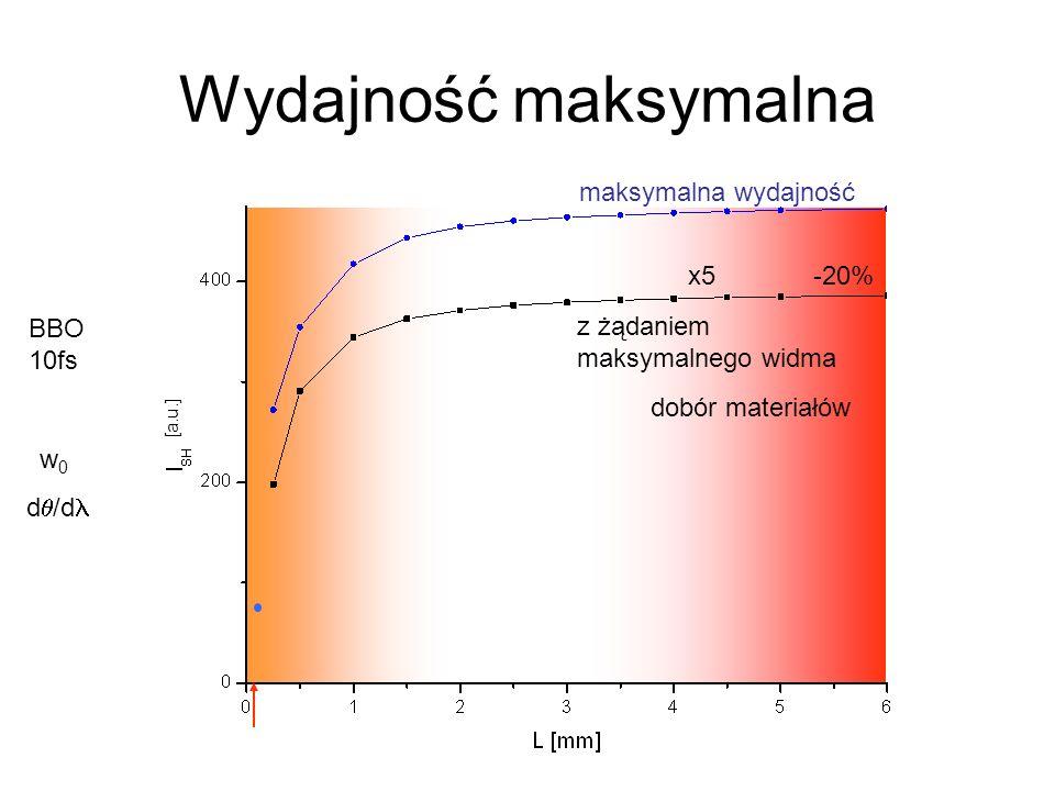 Wydajność maksymalna maksymalna wydajność z żądaniem maksymalnego widma -20% BBO 10fs w0w0 d /d dobór materiałów [a.u.] x5