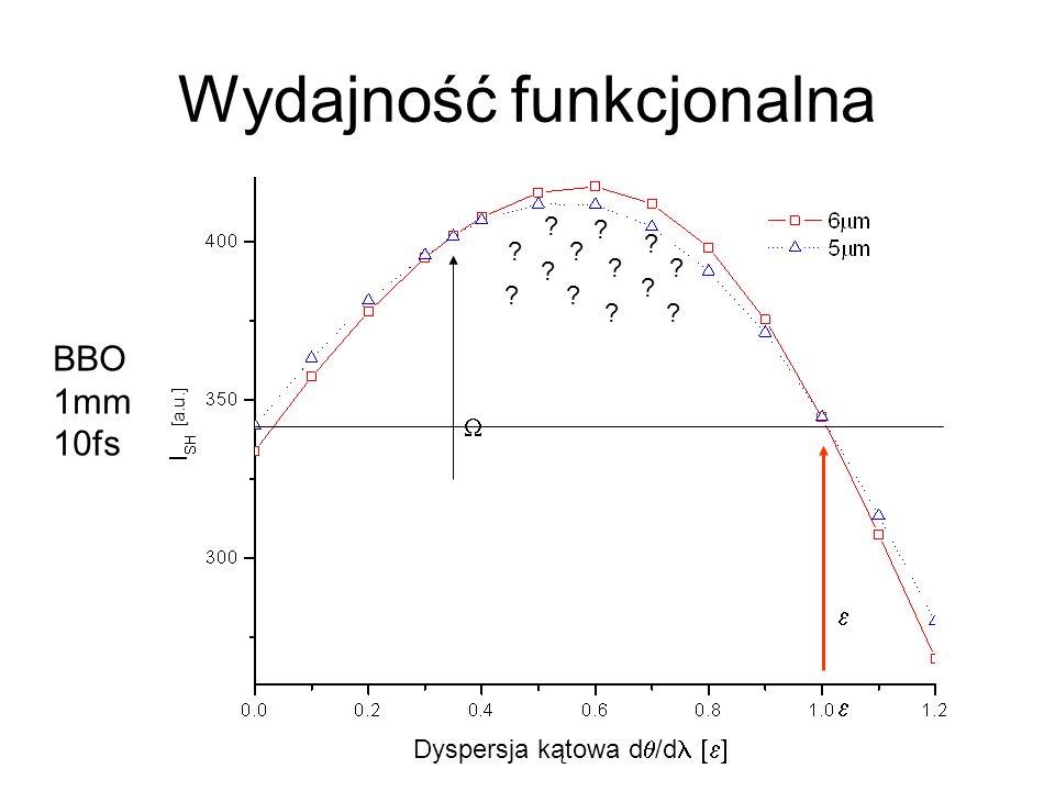 Wydajność funkcjonalna Dyspersja kątowa d /d BBO 1mm 10fs ? ?? ? ?? ? ?? ? ?? ? [a.u.]