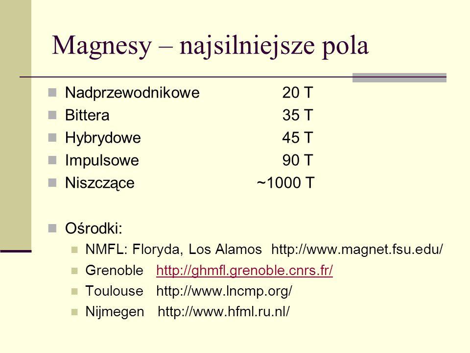 Magnesy – najsilniejsze pola Nadprzewodnikowe20 T Bittera35 T Hybrydowe45 T Impulsowe90 T Niszczące ~1000 T Ośrodki: NMFL: Floryda, Los Alamos http://