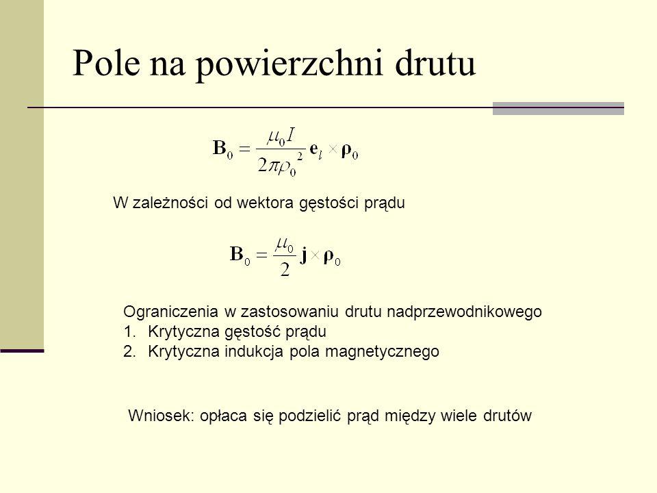 Pole na powierzchni drutu W zależności od wektora gęstości prądu Ograniczenia w zastosowaniu drutu nadprzewodnikowego 1.Krytyczna gęstość prądu 2.Kryt