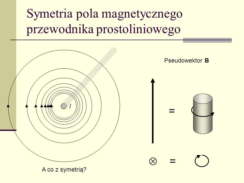 Symetria pola magnetycznego przewodnika prostoliniowego I A co z symetrią? Pseudowektor B = =