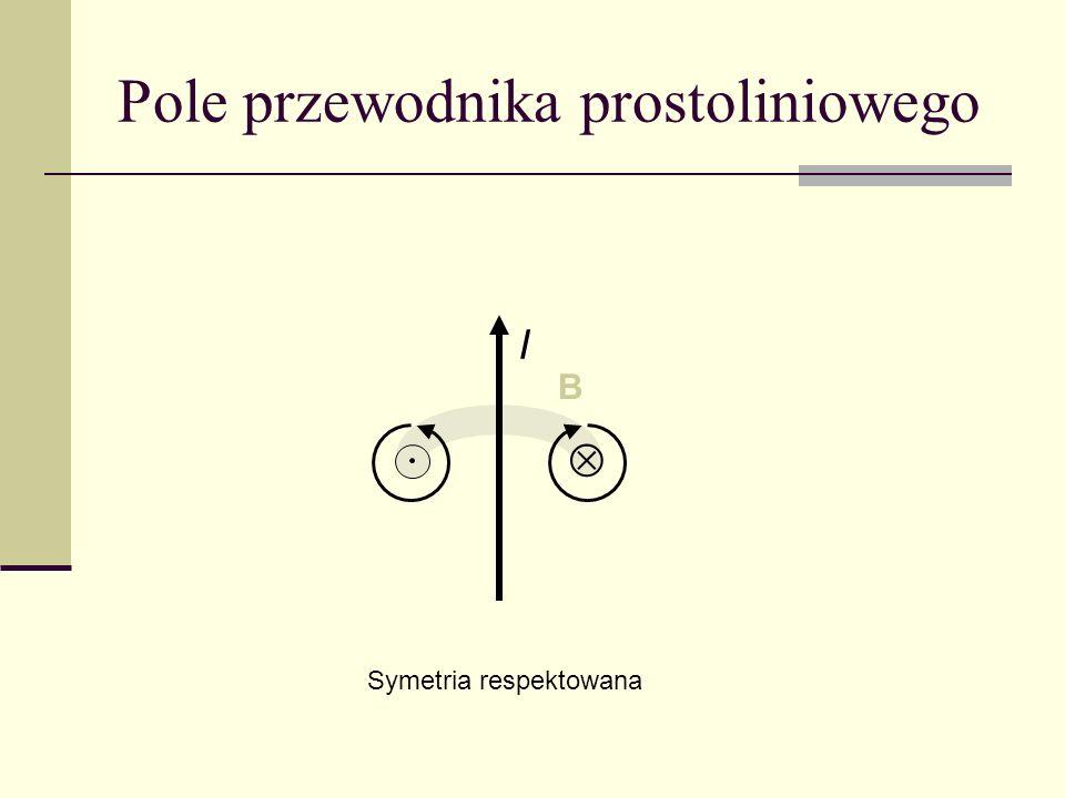 Pole przewodnika prostoliniowego Symetria respektowana I B