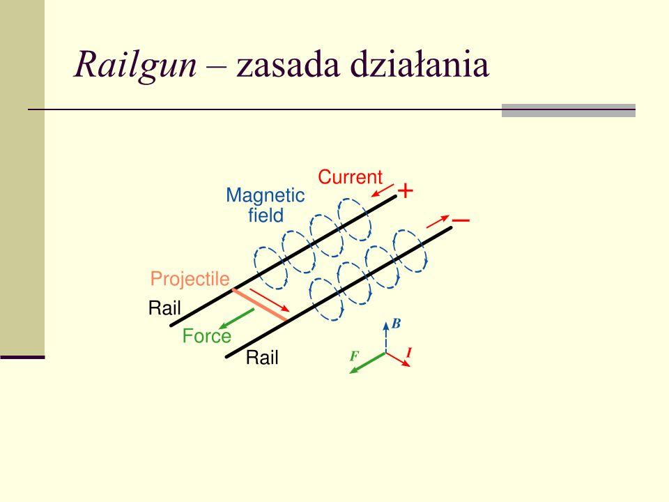 Galwanometr balistyczny – pomiar ładunku Czas (s) Wychylenie (j.u.) Rozwiązanie z warunkiem początkowym (0) = 0
