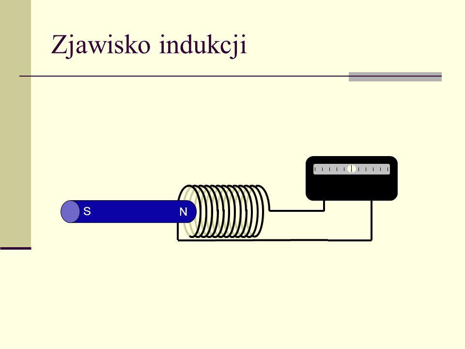Pr ą dy wirowe – magnes w rurze PCV Cu