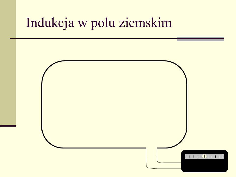Indukcja z du ż ym prądem Wykrywanie igłą magnetyczną I Pole magnetyczne