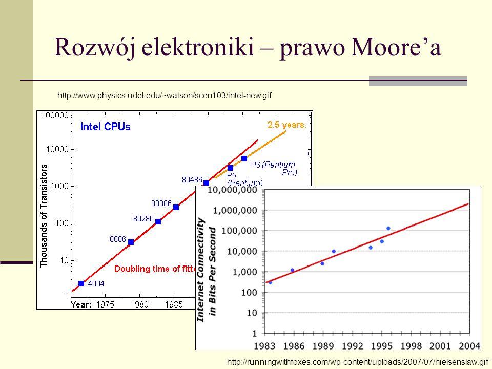 Rozwój elektroniki – prawo Moorea http://www.physics.udel.edu/~watson/scen103/intel-new.gif http://runningwithfoxes.com/wp-content/uploads/2007/07/nie