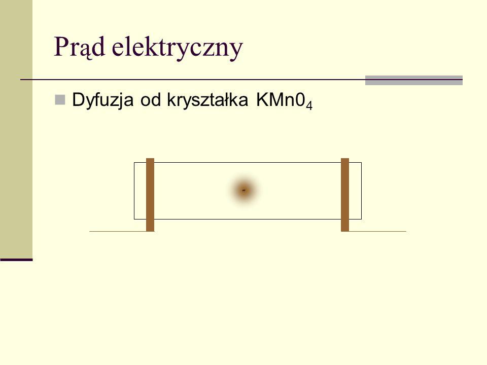 Pr ą d elektryczny Dyfuzja od kryształka KMn0 4