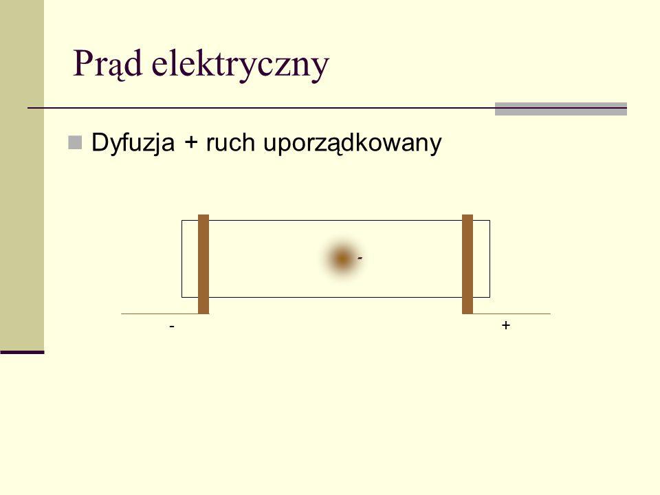 Pr ą d elektryczny Dyfuzja + ruch uporządkowany +-
